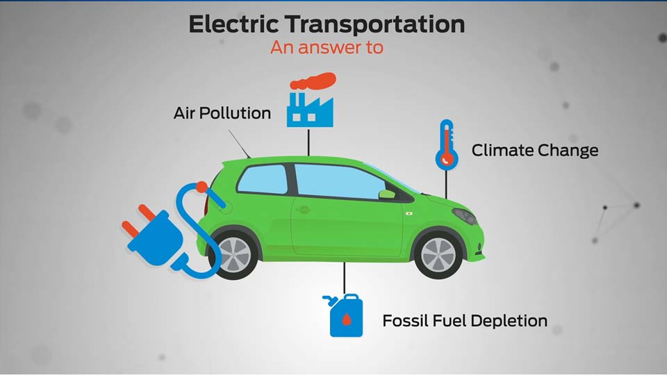 Electric vehicles Organization for India Center Foundation